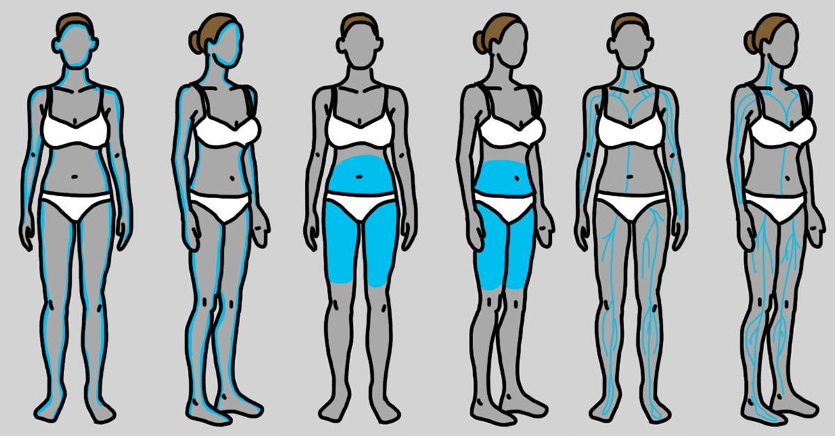 Milhões de mulheres ignoram estes sintomas de distúrbio da tireoide. Você conhece os sinais?