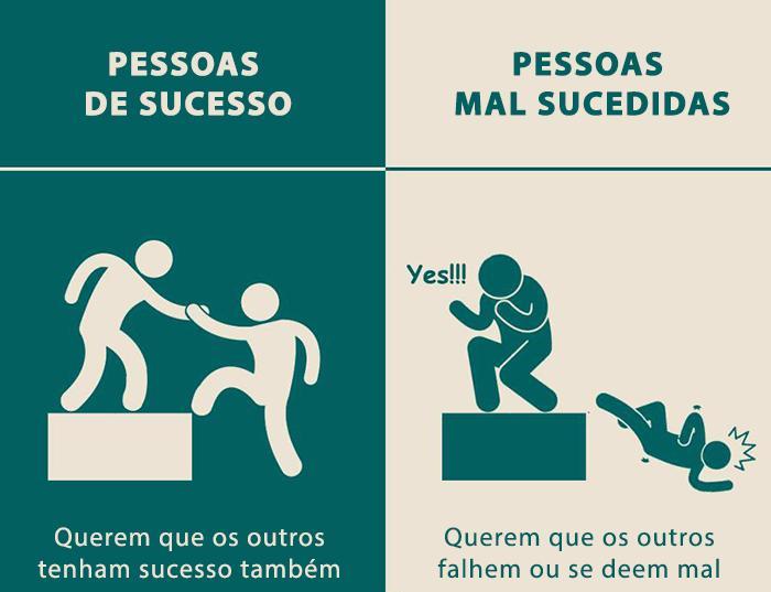 Resultado de imagem para pessoas de sucesso
