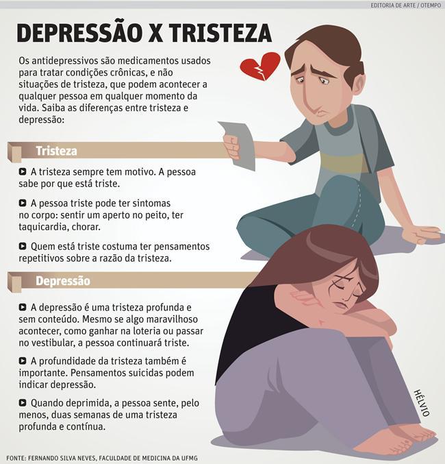 Como Descrever A Depressão Para Alguém Que Nunca Teve Este Cara