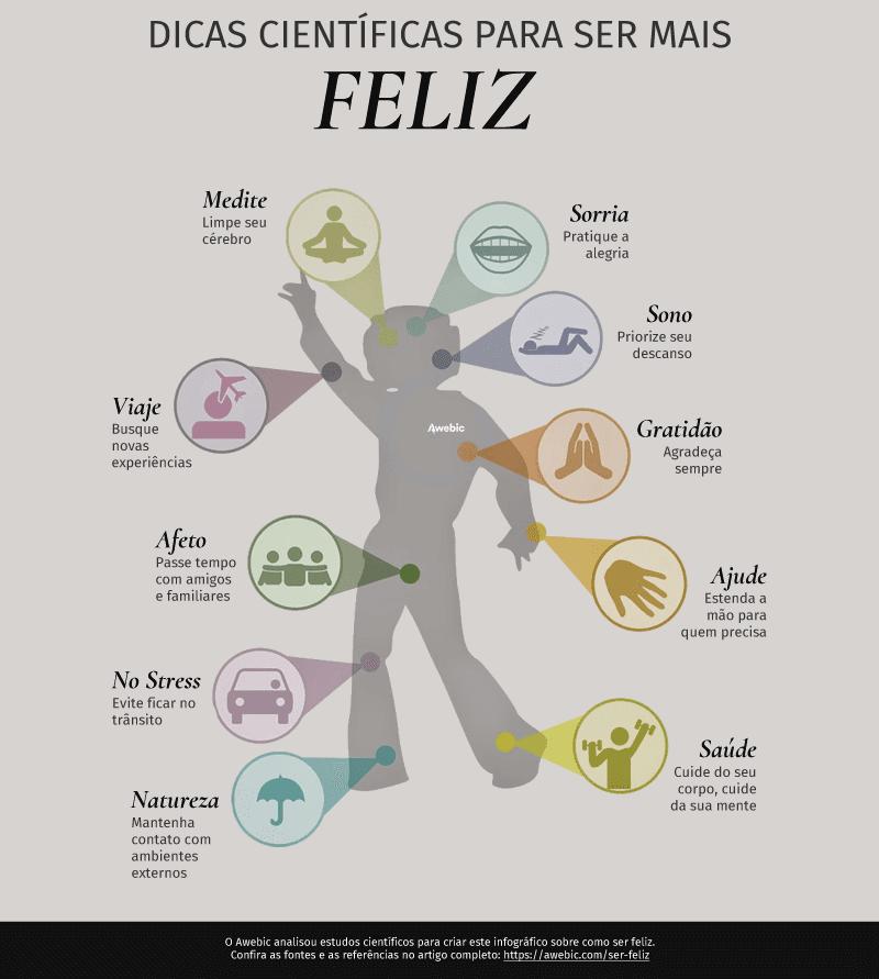 infografico - como ser feliz segundo ciencia