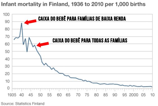 awebic-mortalidade-infantil-finlandia-1