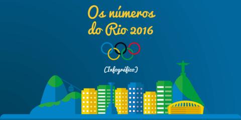 [Infográfico] 19 fatos que talvez você não saiba sobre a Olimpíada do Rio