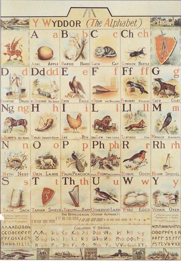 Idiomas Difíceis Galês