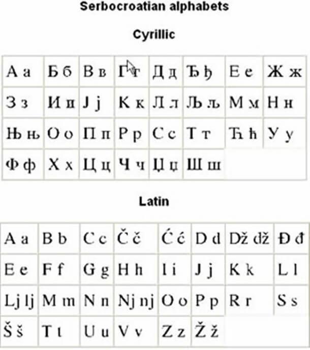 Idiomas Difíceis Croata