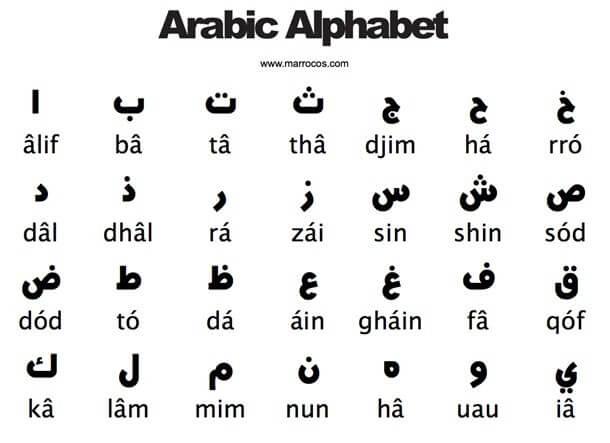 Idiomas Difíceis Árabe