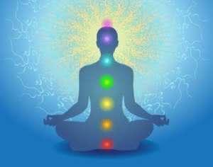 onde surgiu yoga