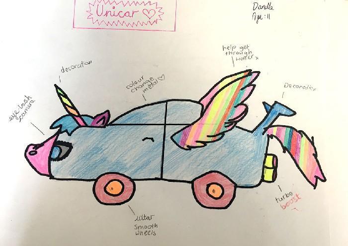 Carros do futuro desenhados por criança 15