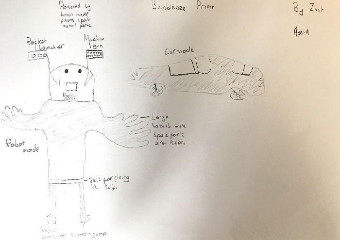 Carros do futuro desenhados por criança 3
