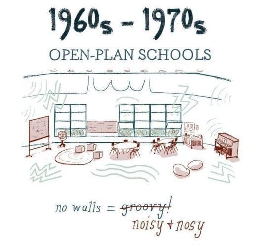 Design escolar